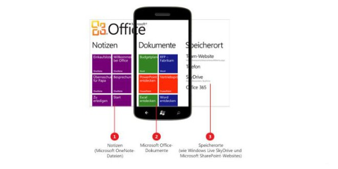 Office Mobile für das iPhone und iPad
