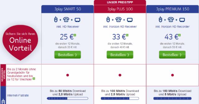 3play Angebote von UnityMedia KabelBW