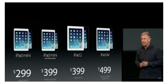 Die iPad Familie
