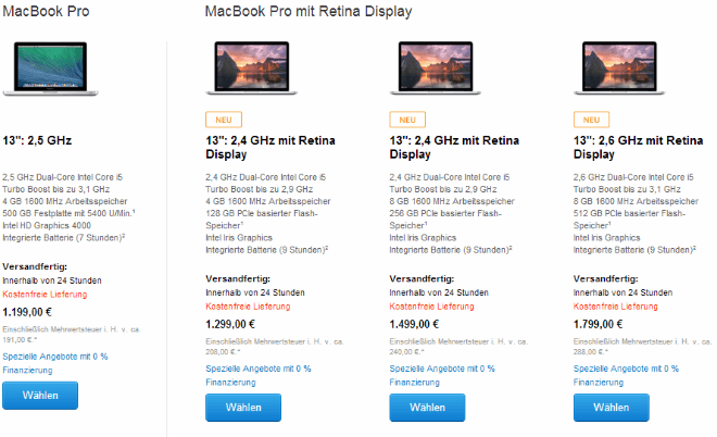neue apple macbook pro serie in zukunft mit retina display. Black Bedroom Furniture Sets. Home Design Ideas