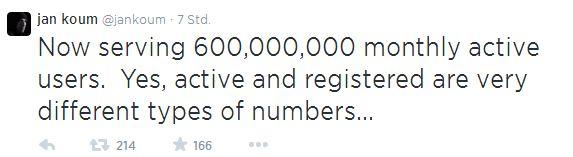 WhatsApp verzeichnet 600 Millionen aktive Nutzer