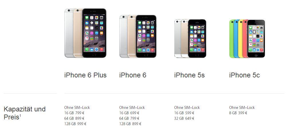 iPhone 6 - Vergleich mit iPhone 5S, iPhone 5C