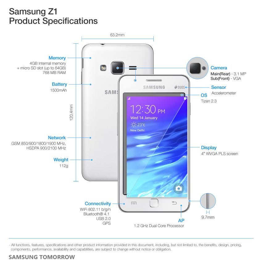 Samsung Z1: Produktspezifikationen und technische Details