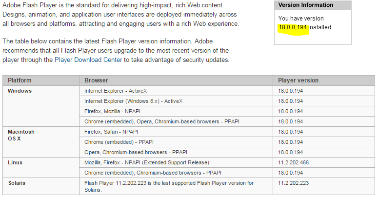 Welche Adobe Flash Player Version ist installiert?